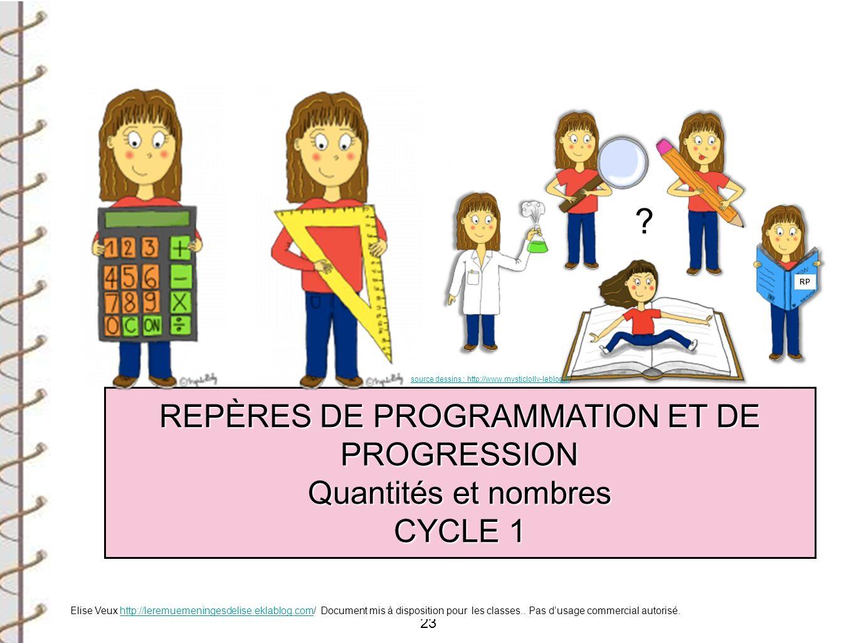 23 REPÈRES DE PROGRAMMATION ET DE PROGRESSION Quantités et nombres CYCLE 1 RP ? source dessins : http://www.mysticlolly-leblog.frsource dessins : http