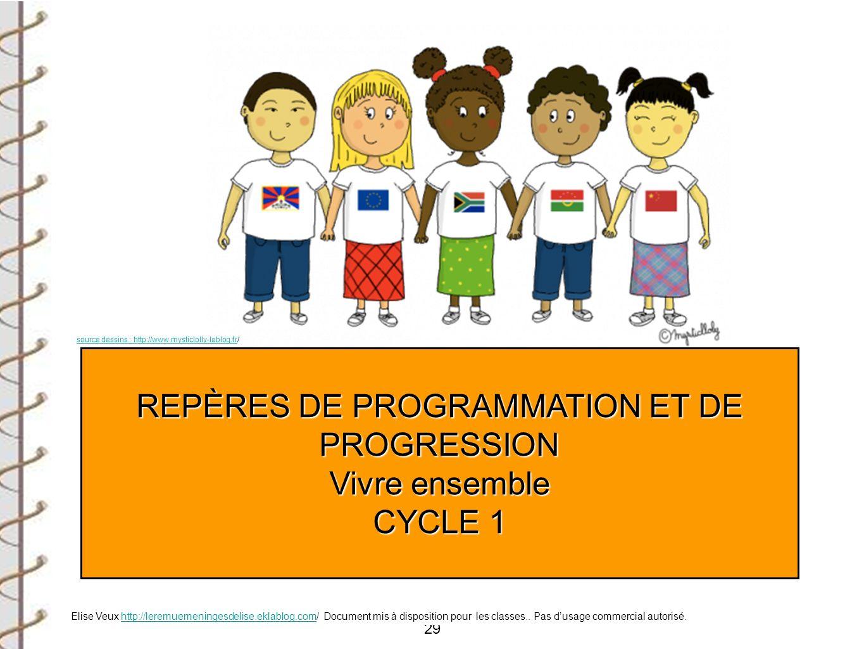 29 REPÈRES DE PROGRAMMATION ET DE PROGRESSION Vivre ensemble CYCLE 1 source dessins : http://www.mysticlolly-leblog.frsource dessins : http://www.myst