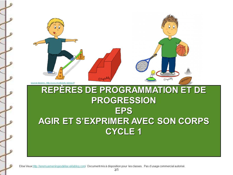 31 REPÈRES DE PROGRAMMATION ET DE PROGRESSION EPS AGIR ET SEXPRIMER AVEC SON CORPS CYCLE 1 source dessins : http://www.mysticlolly-leblog.frsource des