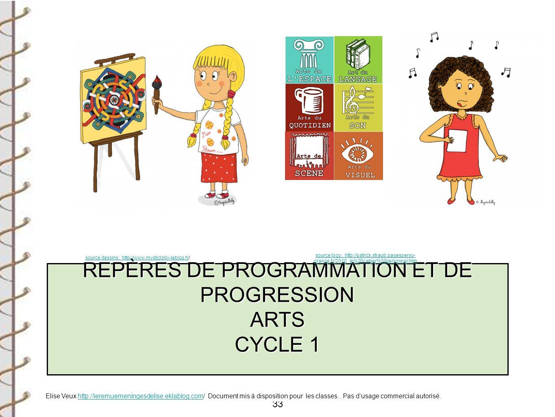 33 REPÈRES DE PROGRAMMATION ET DE PROGRESSION ARTS CYCLE 1 source logo : http://patrick.straub.pagesperso- orange.fr/2010_le%20cahier%20personnel.htm
