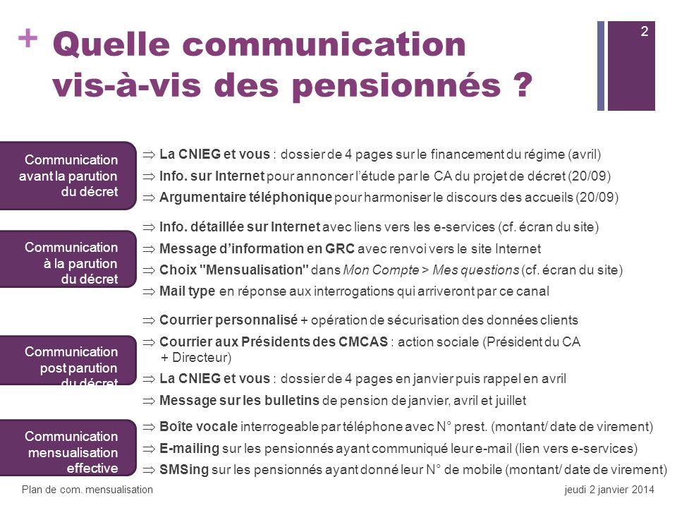 + Quelle communication vis-à-vis des pensionnés ? 2 Plan de com. mensualisationjeudi 2 janvier 2014 La CNIEG et vous : dossier de 4 pages sur le finan