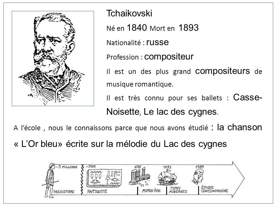 A lécole, nous le connaissons parce que nous avons étudié : la chanson « LOr bleu» écrite sur la mélodie du Lac des cygnes Tchaikovski Né en 1840 Mort