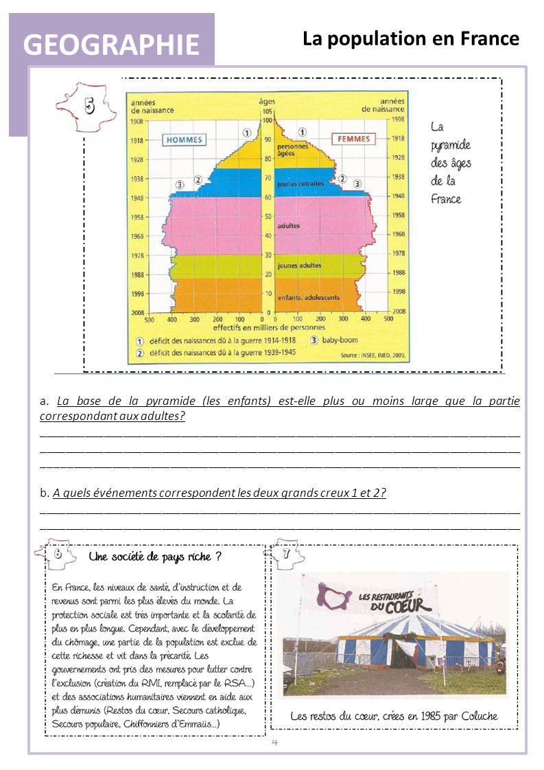 GEOGRAPHIE La population en France 4 a. La base de la pyramide (les enfants) est-elle plus ou moins large que la partie correspondant aux adultes? ___