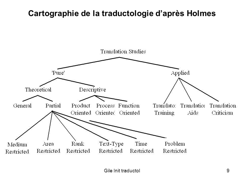 Gile Init traductol10 Pourquoi la traductologie .
