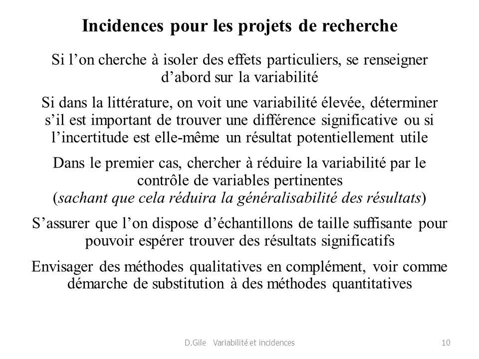 Incidences pour les projets de recherche Si lon cherche à isoler des effets particuliers, se renseigner dabord sur la variabilité Si dans la littératu
