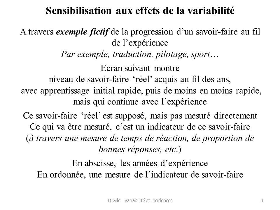 Sensibilisation aux effets de la variabilité A travers exemple fictif de la progression dun savoir-faire au fil de lexpérience Par exemple, traduction