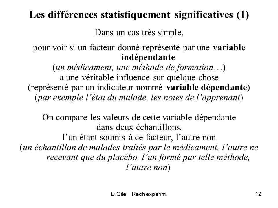 D.Gile Rech expérim.12 Les différences statistiquement significatives (1) Dans un cas très simple, pour voir si un facteur donné représenté par une va