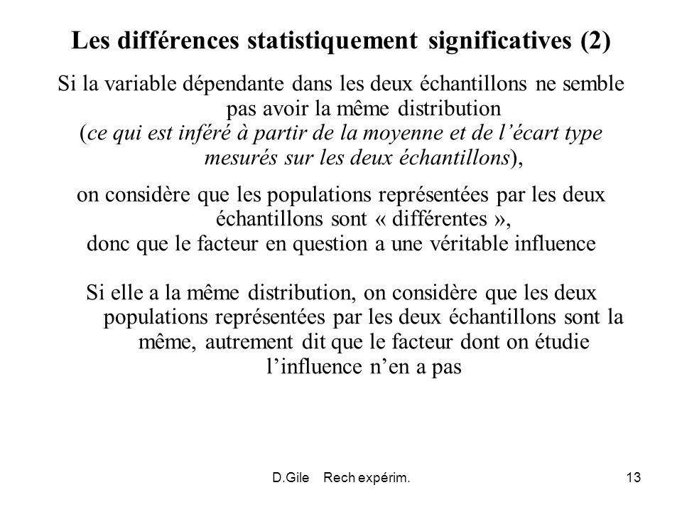D.Gile Rech expérim.13 Les différences statistiquement significatives (2) Si la variable dépendante dans les deux échantillons ne semble pas avoir la