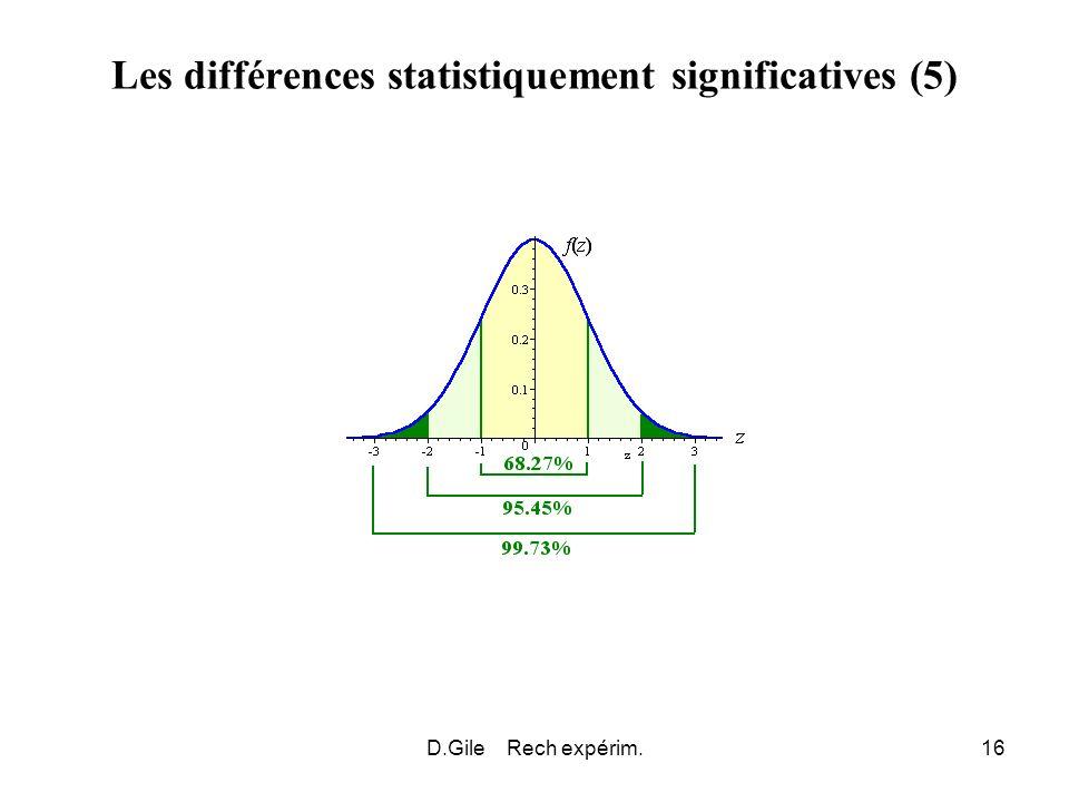 D.Gile Rech expérim.16 Les différences statistiquement significatives (5) )