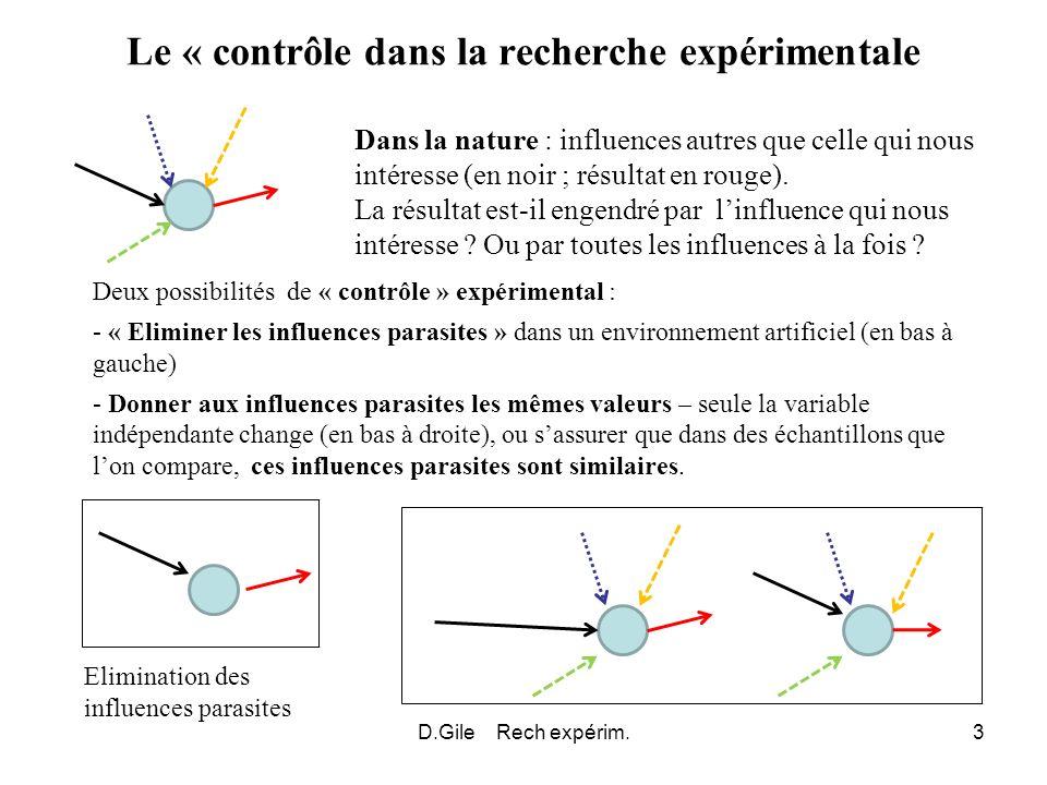 Le « contrôle dans la recherche expérimentale D.Gile Rech expérim.3 Dans la nature : influences autres que celle qui nous intéresse (en noir ; résulta