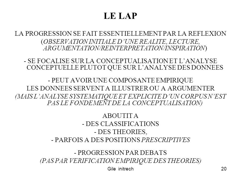 Gile initrech20 LE LAP LA PROGRESSION SE FAIT ESSENTIELLEMENT PAR LA REFLEXION (OBSERVATION INITIALE DUNE REALITE, LECTURE, ARGUMENTATION/REINTERPRETA