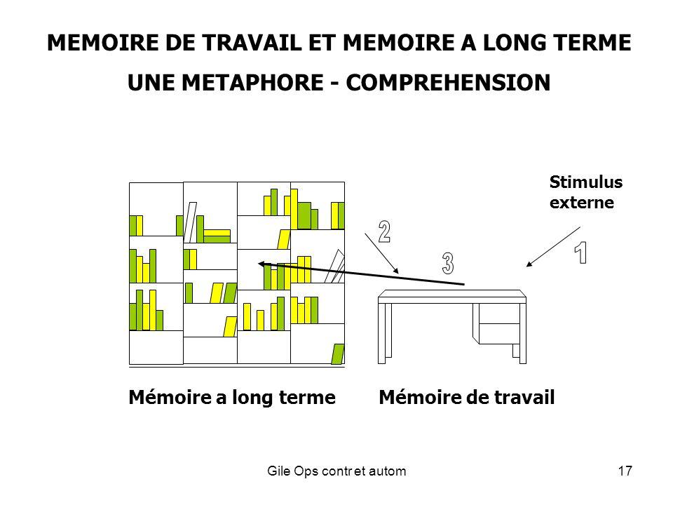 Gile Ops contr et autom17 MEMOIRE DE TRAVAIL ET MEMOIRE A LONG TERME UNE METAPHORE - COMPREHENSION Mémoire a long terme Mémoire de travail Stimulus externe