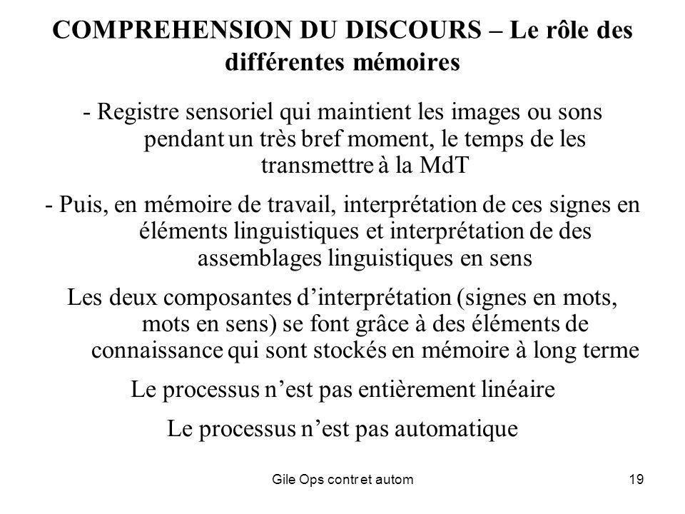 Gile Ops contr et autom19 COMPREHENSION DU DISCOURS – Le rôle des différentes mémoires - Registre sensoriel qui maintient les images ou sons pendant un très bref moment, le temps de les transmettre à la MdT - Puis, en mémoire de travail, interprétation de ces signes en éléments linguistiques et interprétation de des assemblages linguistiques en sens Les deux composantes dinterprétation (signes en mots, mots en sens) se font grâce à des éléments de connaissance qui sont stockés en mémoire à long terme Le processus nest pas entièrement linéaire Le processus nest pas automatique