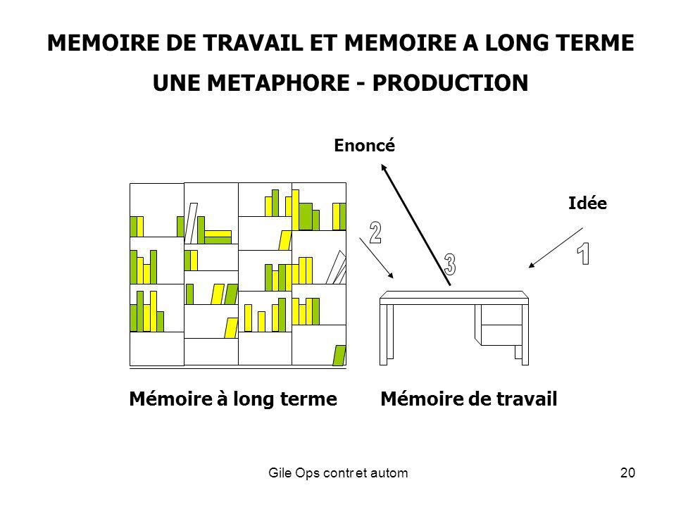 Gile Ops contr et autom20 MEMOIRE DE TRAVAIL ET MEMOIRE A LONG TERME UNE METAPHORE - PRODUCTION Mémoire à long terme Mémoire de travail Idée Enoncé