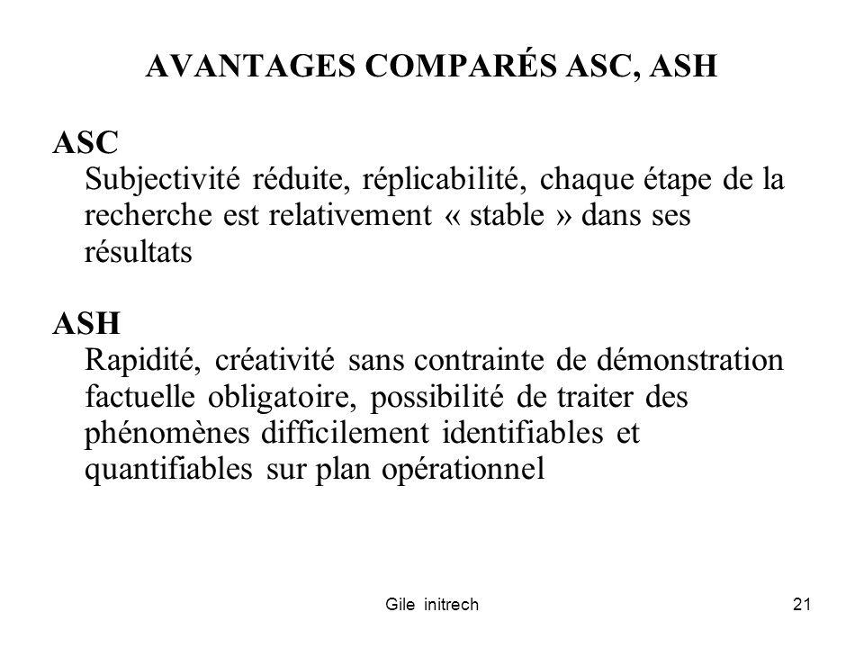 Gile initrech21 AVANTAGES COMPARÉS ASC, ASH ASC Subjectivité réduite, réplicabilité, chaque étape de la recherche est relativement « stable » dans ses