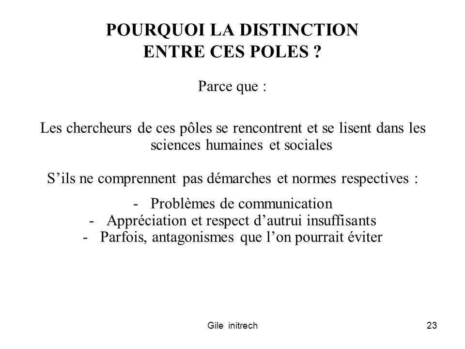 Gile initrech23 POURQUOI LA DISTINCTION ENTRE CES POLES .