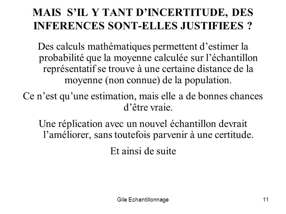 Gile Echantillonnage11 MAIS SIL Y TANT DINCERTITUDE, DES INFERENCES SONT-ELLES JUSTIFIEES ? Des calculs mathématiques permettent destimer la probabili