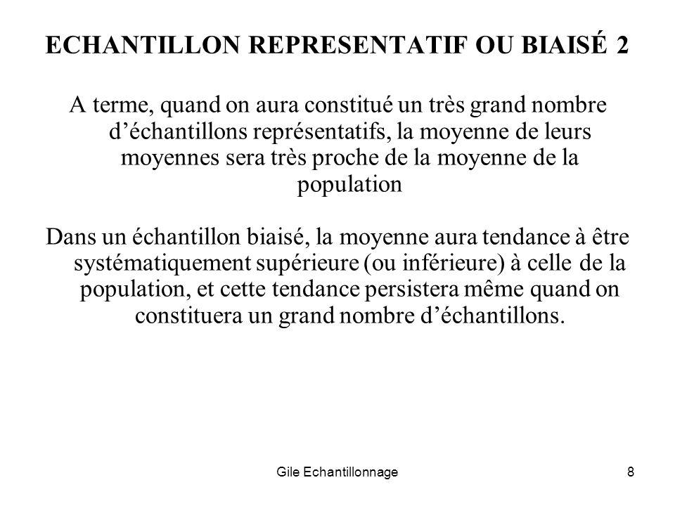 Gile Echantillonnage8 ECHANTILLON REPRESENTATIF OU BIAISÉ 2 A terme, quand on aura constitué un très grand nombre déchantillons représentatifs, la moy