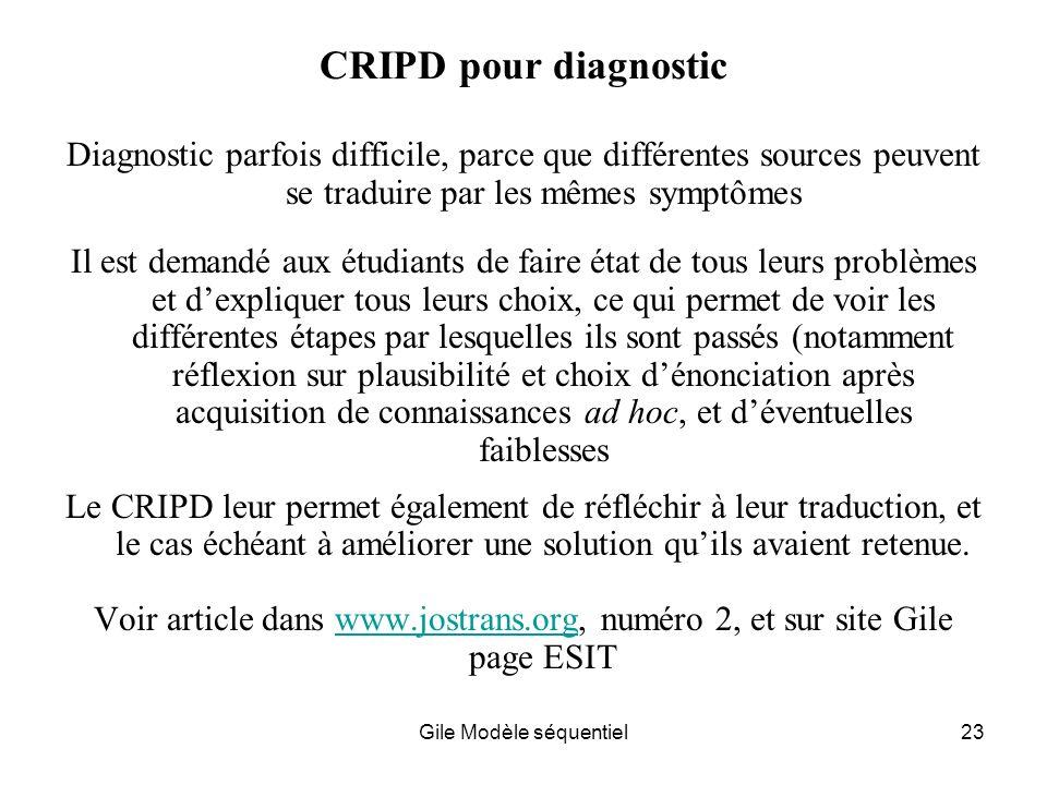 Gile Modèle séquentiel23 CRIPD pour diagnostic Diagnostic parfois difficile, parce que différentes sources peuvent se traduire par les mêmes symptômes Il est demandé aux étudiants de faire état de tous leurs problèmes et dexpliquer tous leurs choix, ce qui permet de voir les différentes étapes par lesquelles ils sont passés (notamment réflexion sur plausibilité et choix dénonciation après acquisition de connaissances ad hoc, et déventuelles faiblesses Le CRIPD leur permet également de réfléchir à leur traduction, et le cas échéant à améliorer une solution quils avaient retenue.