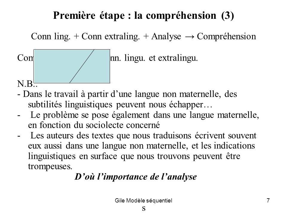 Gile Modèle séquentiel7 Première étape : la compréhension (3) Conn ling.