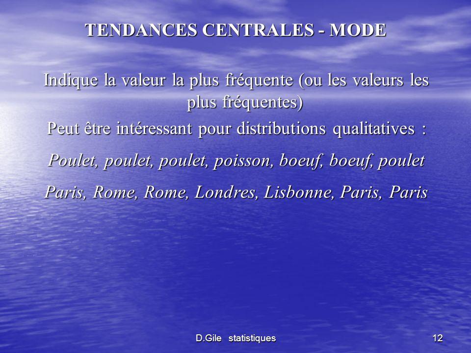 D.Gile statistiques12 TENDANCES CENTRALES - MODE Indique la valeur la plus fréquente (ou les valeurs les plus fréquentes) Peut être intéressant pour d