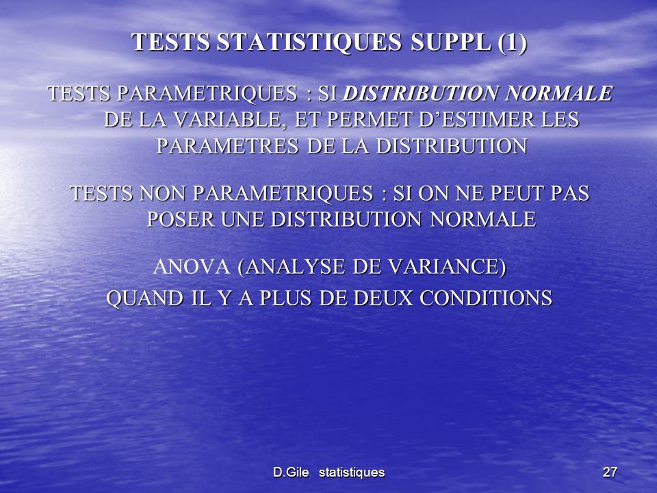 D.Gile statistiques27 TESTS STATISTIQUES SUPPL (1) TESTS PARAMETRIQUES : SI DISTRIBUTION NORMALE DE LA VARIABLE, ET PERMET DESTIMER LES PARAMETRES DE