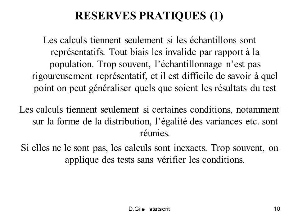 D.Gile statscrit10 RESERVES PRATIQUES (1) Les calculs tiennent seulement si les échantillons sont représentatifs.