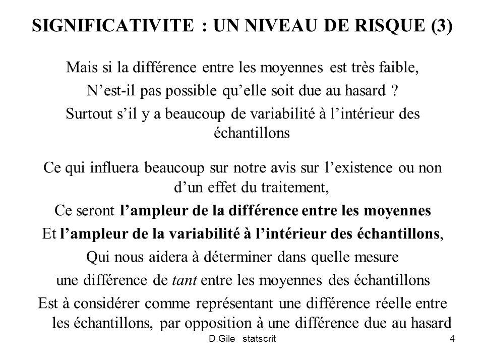 D.Gile statscrit4 SIGNIFICATIVITE : UN NIVEAU DE RISQUE (3) Mais si la différence entre les moyennes est très faible, Nest-il pas possible quelle soit due au hasard .