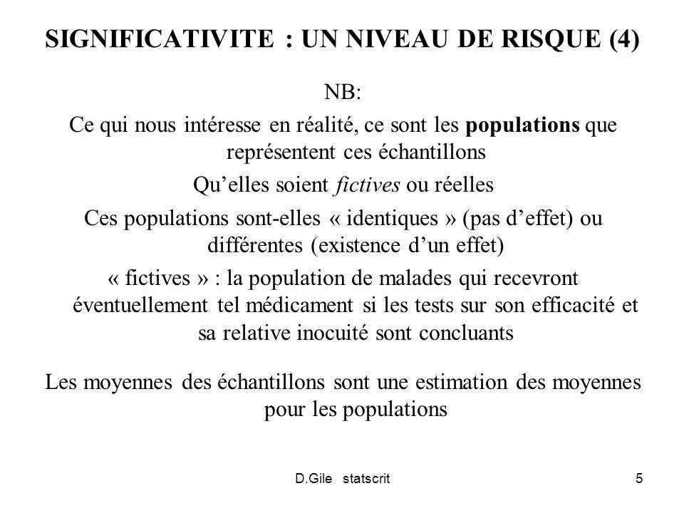 D.Gile statscrit5 SIGNIFICATIVITE : UN NIVEAU DE RISQUE (4) NB: Ce qui nous intéresse en réalité, ce sont les populations que représentent ces échantillons Quelles soient fictives ou réelles Ces populations sont-elles « identiques » (pas deffet) ou différentes (existence dun effet) « fictives » : la population de malades qui recevront éventuellement tel médicament si les tests sur son efficacité et sa relative inocuité sont concluants Les moyennes des échantillons sont une estimation des moyennes pour les populations