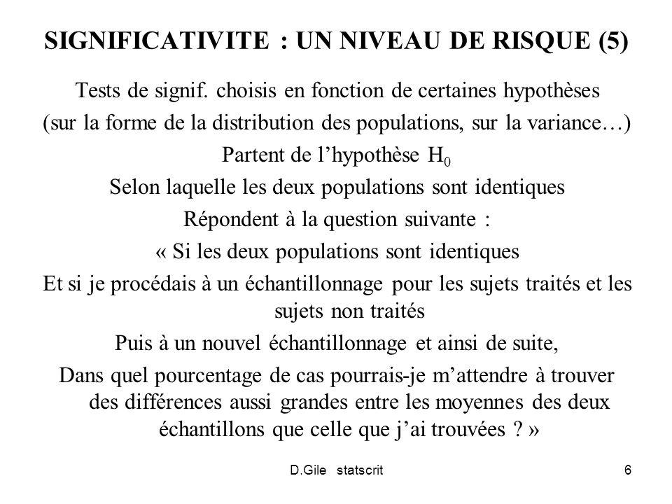 D.Gile statscrit6 SIGNIFICATIVITE : UN NIVEAU DE RISQUE (5) Tests de signif.