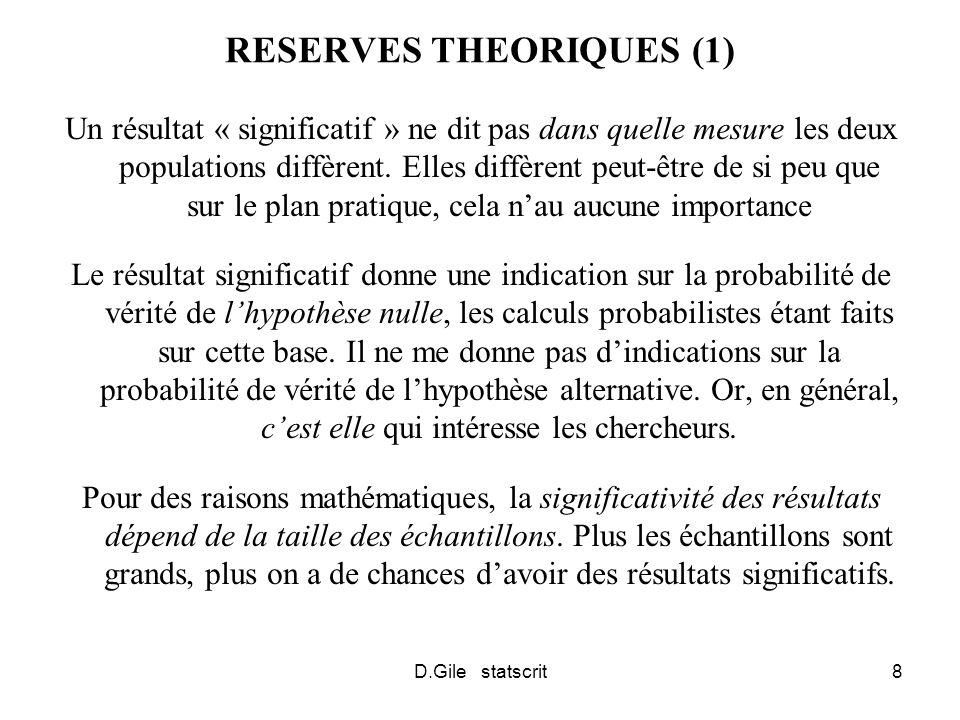 D.Gile statscrit8 RESERVES THEORIQUES (1) Un résultat « significatif » ne dit pas dans quelle mesure les deux populations diffèrent.
