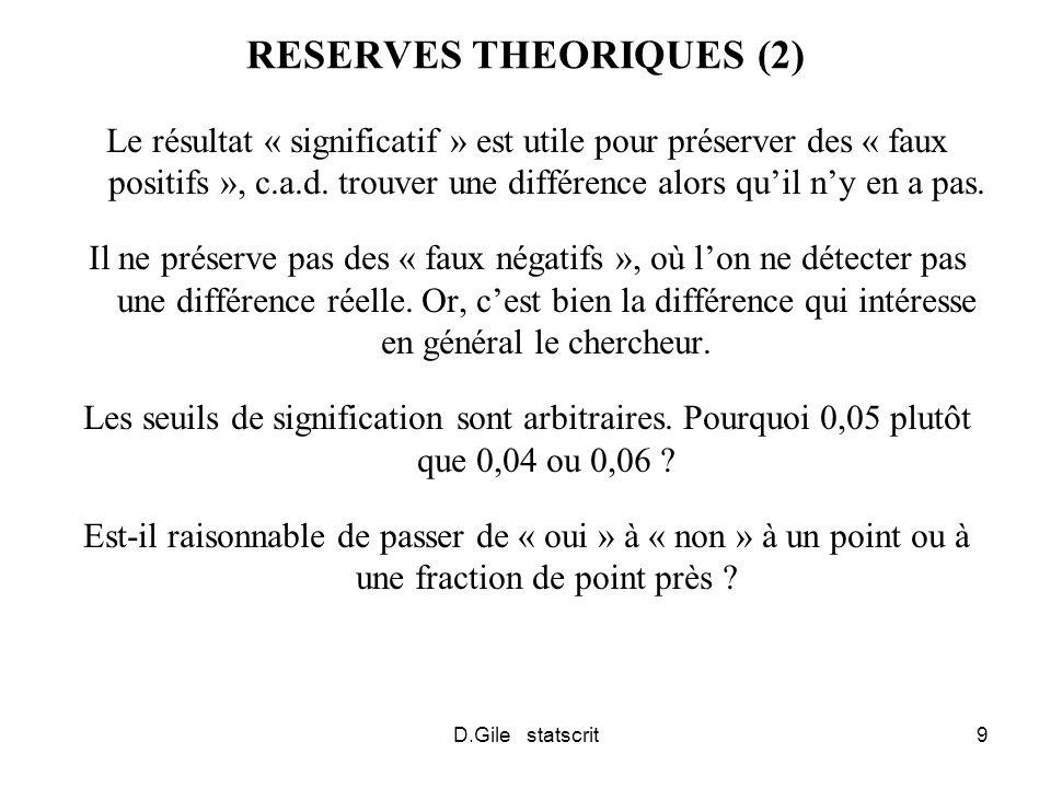 D.Gile statscrit9 RESERVES THEORIQUES (2) Le résultat « significatif » est utile pour préserver des « faux positifs », c.a.d.