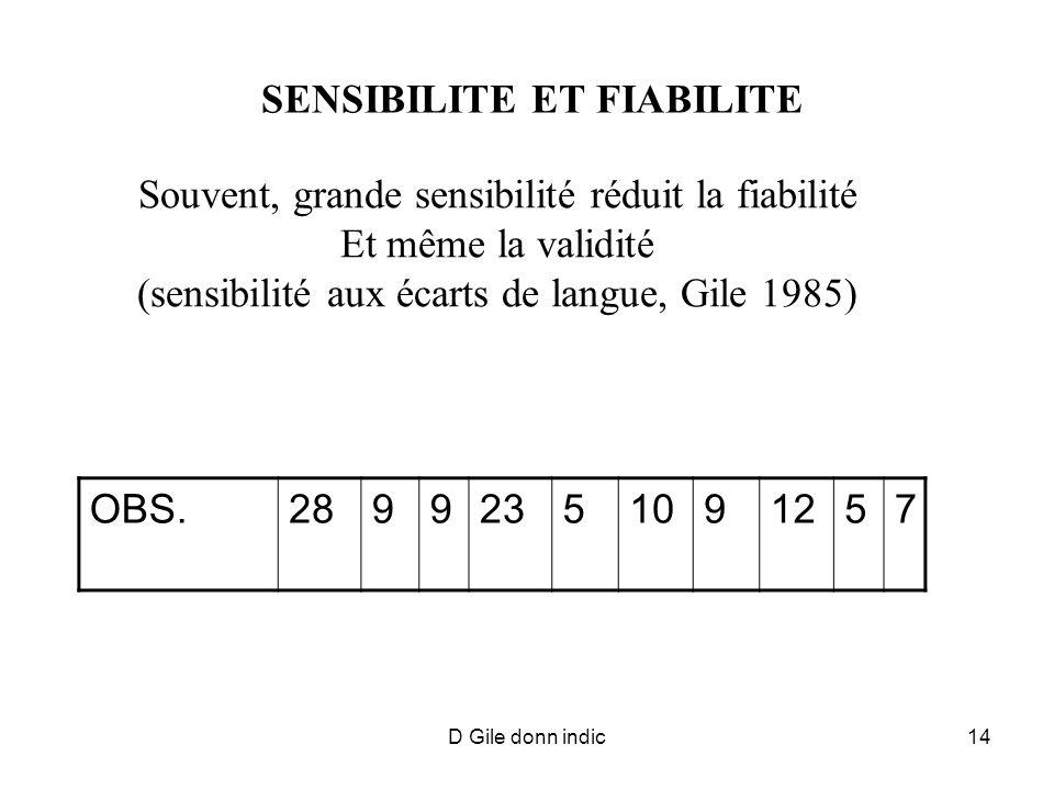 D Gile donn indic14 SENSIBILITE ET FIABILITE Souvent, grande sensibilité réduit la fiabilité Et même la validité (sensibilité aux écarts de langue, Gi