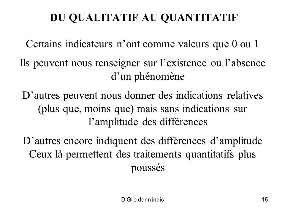 D Gile donn indic15 DU QUALITATIF AU QUANTITATIF Certains indicateurs nont comme valeurs que 0 ou 1 Ils peuvent nous renseigner sur lexistence ou labs