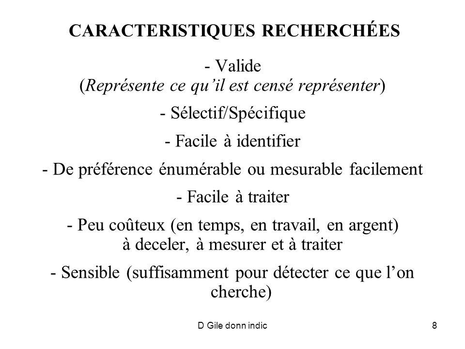 D Gile donn indic8 CARACTERISTIQUES RECHERCHÉES - Valide (Représente ce quil est censé représenter) - Sélectif/Spécifique - Facile à identifier - De préférence énumérable ou mesurable facilement - Facile à traiter - Peu coûteux (en temps, en travail, en argent) à deceler, à mesurer et à traiter - Sensible (suffisamment pour détecter ce que lon cherche)