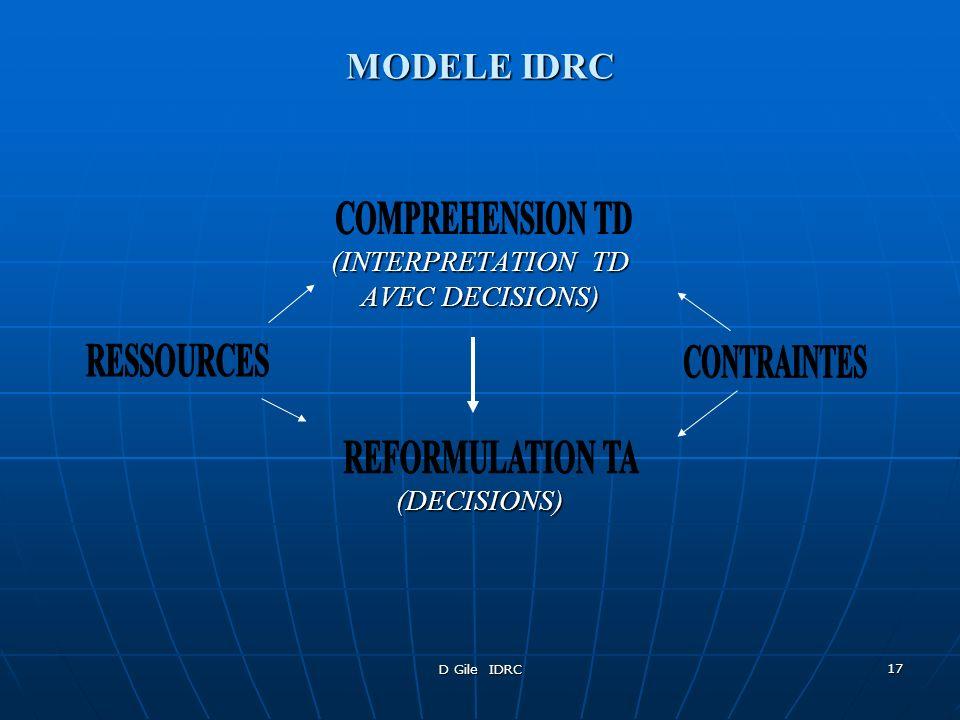D Gile IDRC 18 LA TIT DANS LIDRC SE FOCALISE SUR LA PHASE DE COMPREHENSION AVEC CONCEPT DE DEVERBALISATION EVOQUE LEXISTENCE DES CONNAISSANCES LINGUISTIQUES, THEMATIQUES ET CONTEXTUELLES COMME RESSOURCES NE PARLE PAS DES CONTRAINTES NE PRECISE PAS LES MODALITES DE REFORMULATION