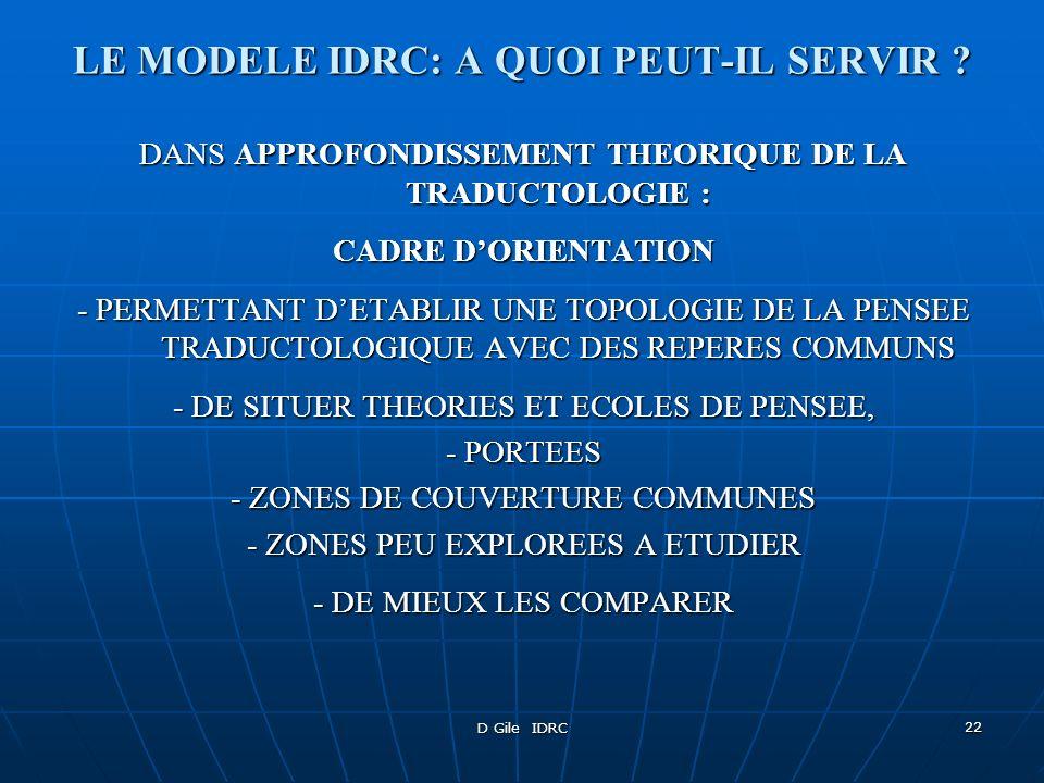 D Gile IDRC 23 LE MODELE IDRC: A QUOI PEUT-IL SERVIR .