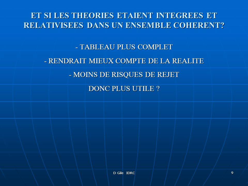 D Gile IDRC 10 MODELE INTERPRETATION-DECISIONS- RESSOURCES-CONTRAINTES IDRC PAS LA PRETENTION DINNOVER SUR PLAN THEORIQUE CADRE CONCEPTUEL GENERAL (MAIS NON TRIVIAL) - DESCRIPTIF, MAIS POUVANT ACCUEILLIR ELEMENTS PRESCRIPTIFS - QUI TENTE DE COUVRIR LENSEMBLE DE LOPERATION TRADUISANTE - DANS UN GRAND NOMBRE DE MODALITES DE LA TRADUCTION - ET PERMET DE SITUER ET DE METTRE EN VALEUR LAPPORT DE DIFFERENTES ECOLES DE PENSEE ET THEORIES