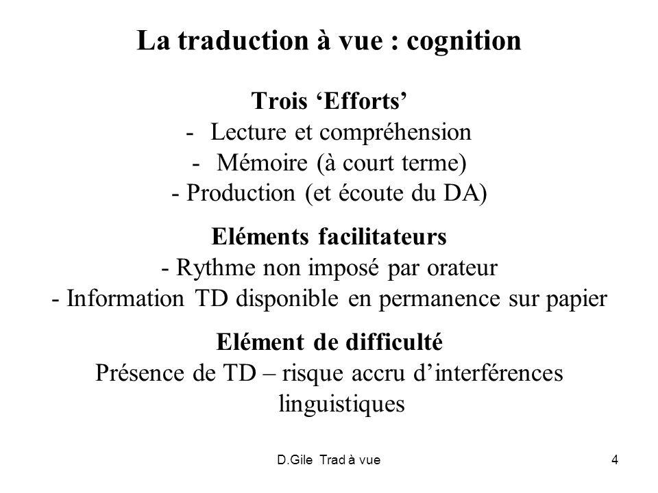 D.Gile Trad à vue5 Cognition et « disponibilité linguistique » Les trois efforts consomment de la capacité de traitement Un dépassement de la CT disponible perturbe les opérations Il faut donc réduire les besoins - En améliorant les connaissances thématiques - En renforçant la « disponibilité linguistique » en langue de départ et surtout en langue darrivée