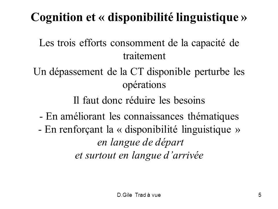 D.Gile Trad à vue5 Cognition et « disponibilité linguistique » Les trois efforts consomment de la capacité de traitement Un dépassement de la CT dispo