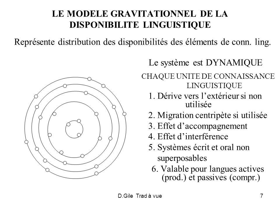 D.Gile Trad à vue7 LE MODELE GRAVITATIONNEL DE LA DISPONIBILITE LINGUISTIQUE Représente distribution des disponibilités des éléments de conn. ling. Le
