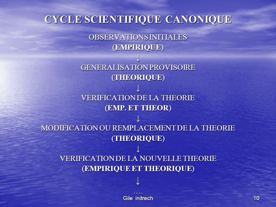 Gile initrech10 CYCLE SCIENTIFIQUE CANONIQUE OBSERVATIONS INITIALES (EMPIRIQUE) GENERALISATION PROVISOIRE (THEORIQUE) VERIFICATION DE LA THEORIE (EMP.