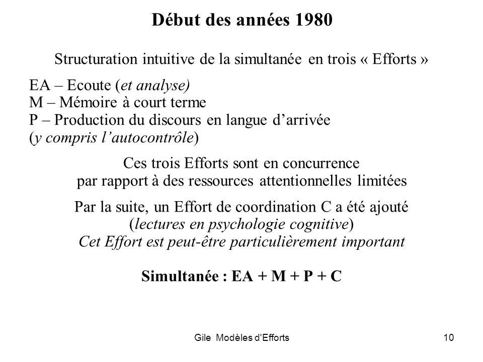 Gile Modèles d'Efforts10 Début des années 1980 Structuration intuitive de la simultanée en trois « Efforts » EA – Ecoute (et analyse) M – Mémoire à co