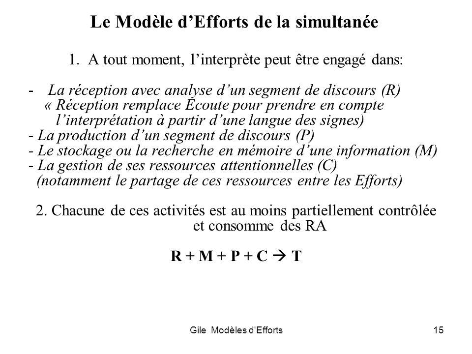 Gile Modèles d'Efforts15 Le Modèle dEfforts de la simultanée 1.A tout moment, linterprète peut être engagé dans: -La réception avec analyse dun segmen