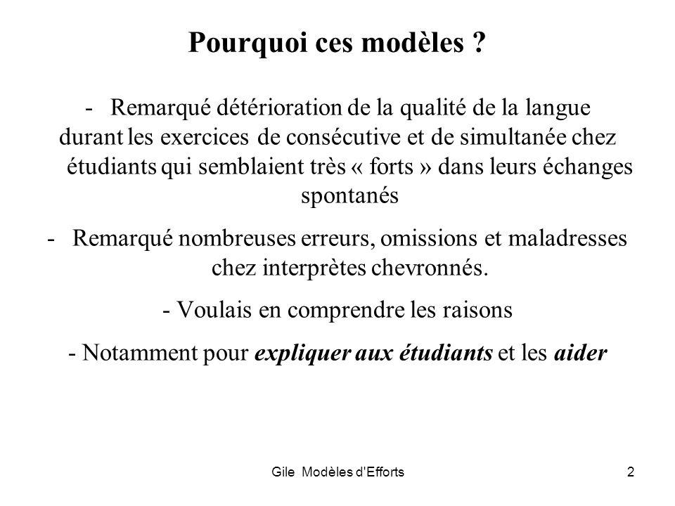 Gile Modèles d'Efforts2 Pourquoi ces modèles ? -Remarqué détérioration de la qualité de la langue durant les exercices de consécutive et de simultanée