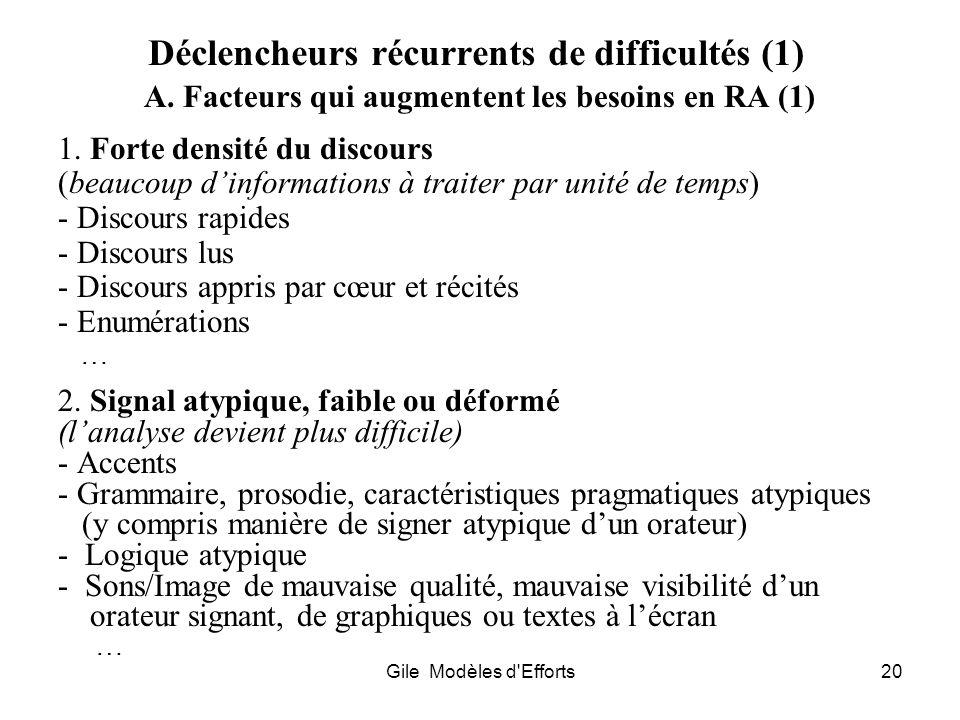 Gile Modèles d'Efforts20 Déclencheurs récurrents de difficultés (1) A. Facteurs qui augmentent les besoins en RA (1) 1. Forte densité du discours (bea