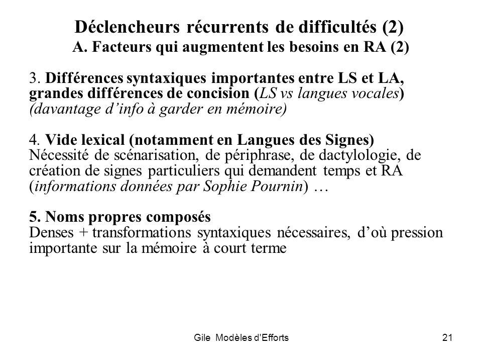 Gile Modèles d'Efforts21 Déclencheurs récurrents de difficultés (2) A. Facteurs qui augmentent les besoins en RA (2) 3. Différences syntaxiques import