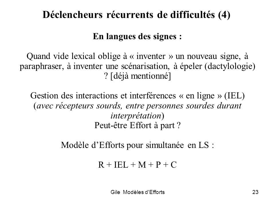 Gile Modèles d'Efforts23 Déclencheurs récurrents de difficultés (4) En langues des signes : Quand vide lexical oblige à « inventer » un nouveau signe,