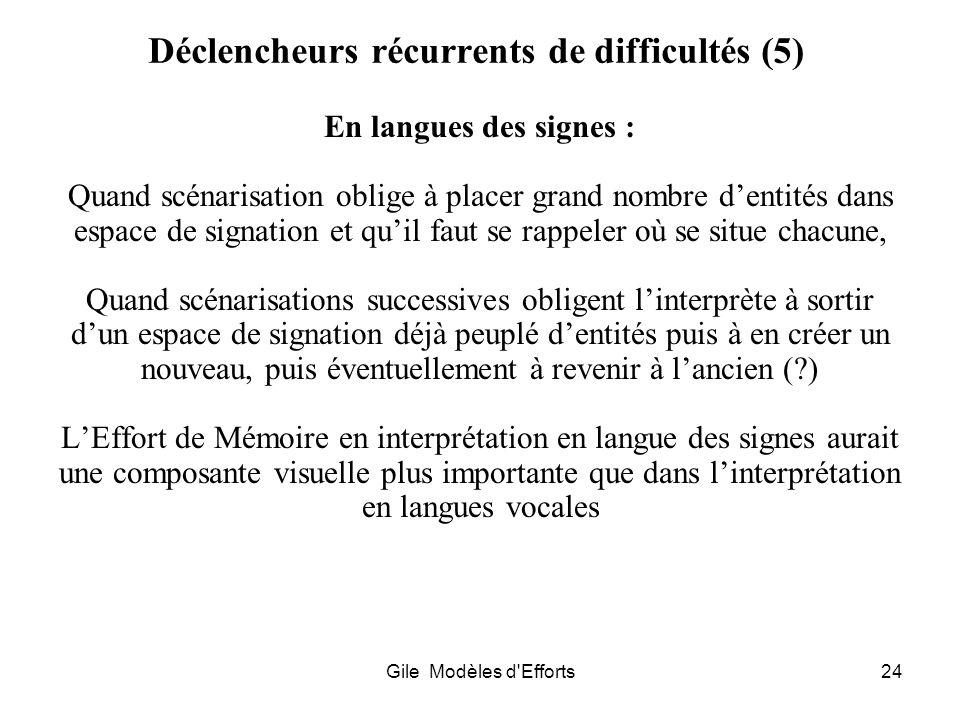 Gile Modèles d'Efforts24 Déclencheurs récurrents de difficultés (5) En langues des signes : Quand scénarisation oblige à placer grand nombre dentités