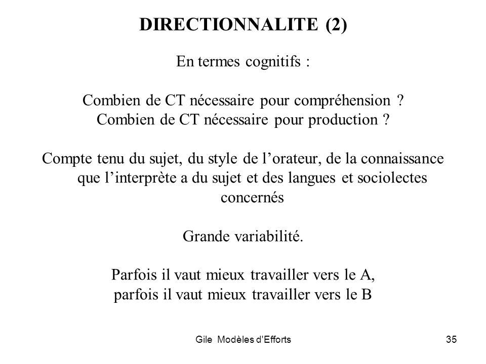 Gile Modèles d'Efforts35 DIRECTIONNALITE (2) En termes cognitifs : Combien de CT nécessaire pour compréhension ? Combien de CT nécessaire pour product